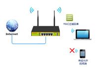 让无线更安全:开启路由的MAC地址过滤!