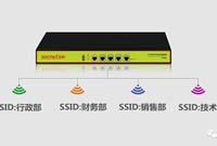 不同SSID如何获取不同的网段并实现不同的认证?