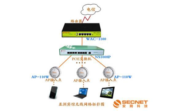 阿里云:专有网络VPC